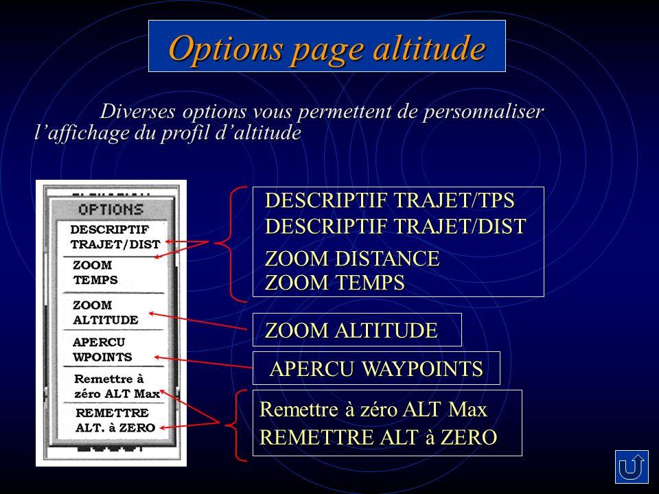 Options page altitude Diverses options vous permettent de personnaliser l'affichage du profil d'altitude.