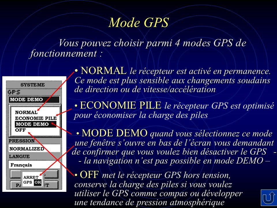 Mode GPS Vous pouvez choisir parmi 4 modes GPS de fonctionnement :