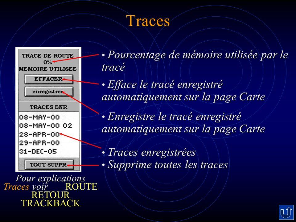 Pour explications Traces voir ROUTE RETOUR TRACKBACK