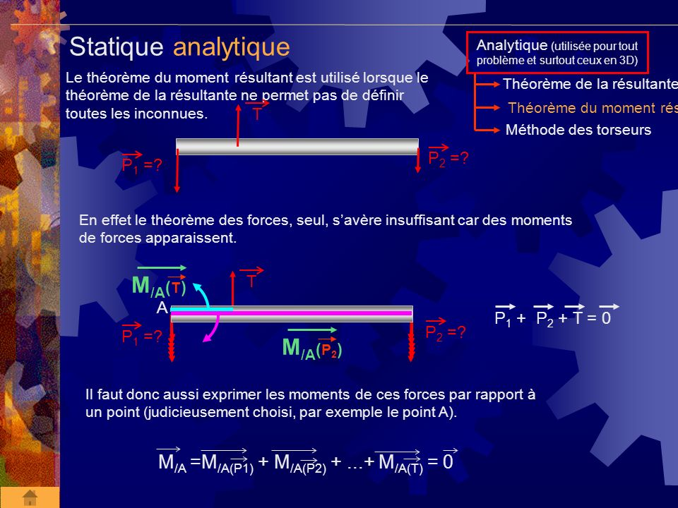 Statique analytique M/A(T) M/A(P2)