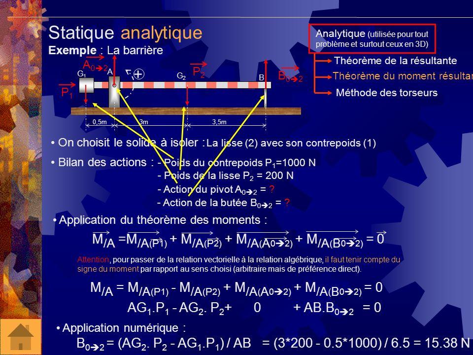 Statique analytique Analytique (utilisée pour tout problème et surtout ceux en 3D) Méthode des torseurs.