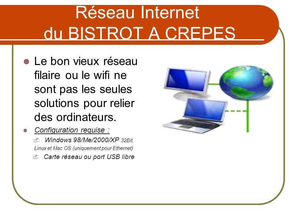 Réseau Internet du BISTROT A CREPES