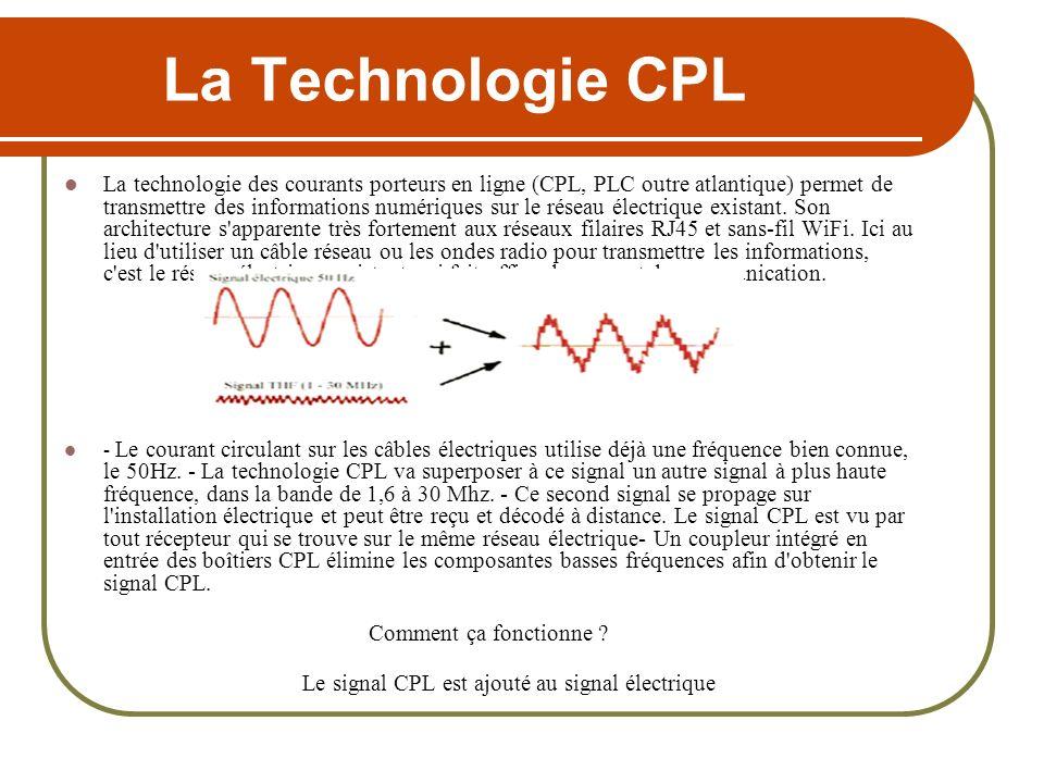 Le signal CPL est ajouté au signal électrique