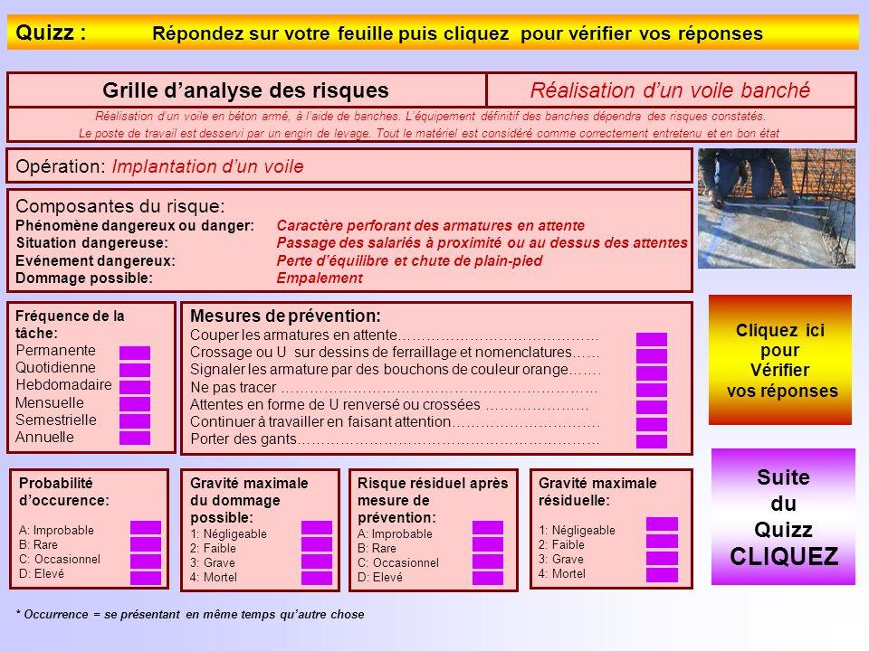 Labo atelier situation de travail moyens ppt t l charger - Grille d identification des risques psychosociaux au travail ...