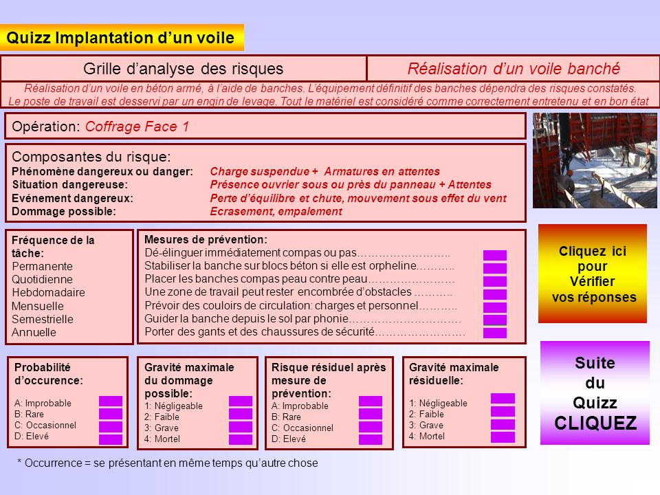 CLIQUEZ Quizz Implantation d'un voile Grille d'analyse des risques