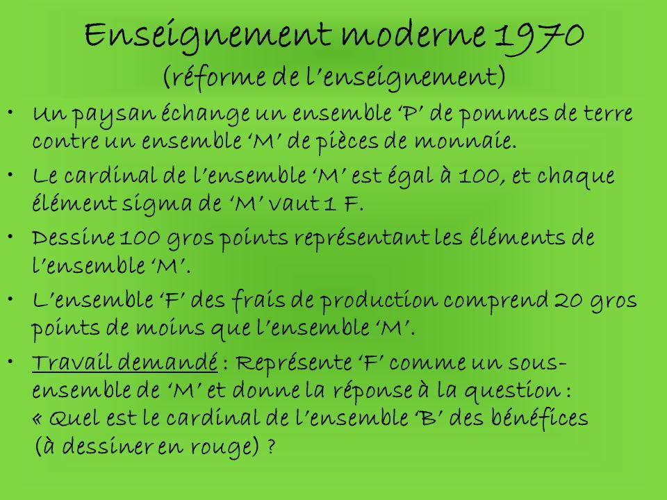 Enseignement moderne 1970 (réforme de l'enseignement)