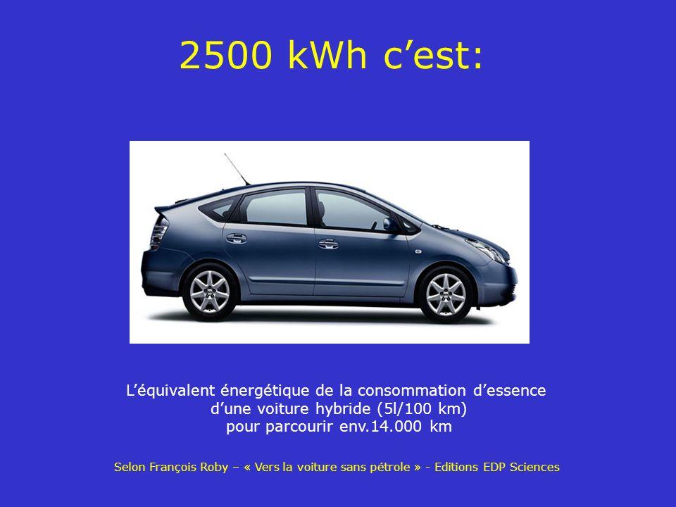 2500 kWh c'est: L'équivalent énergétique de la consommation d'essence