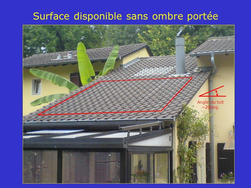 Surface disponible sans ombre portée