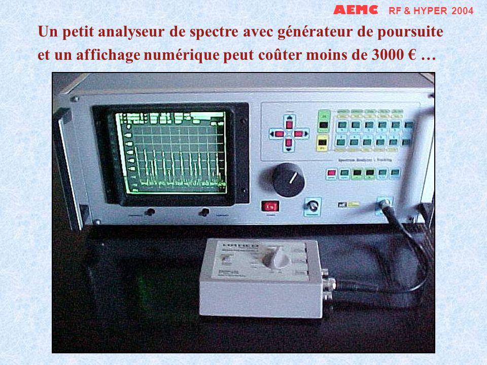 AEMC RF & HYPER 2004 Un petit analyseur de spectre avec générateur de poursuite et un affichage numérique peut coûter moins de 3000 € …