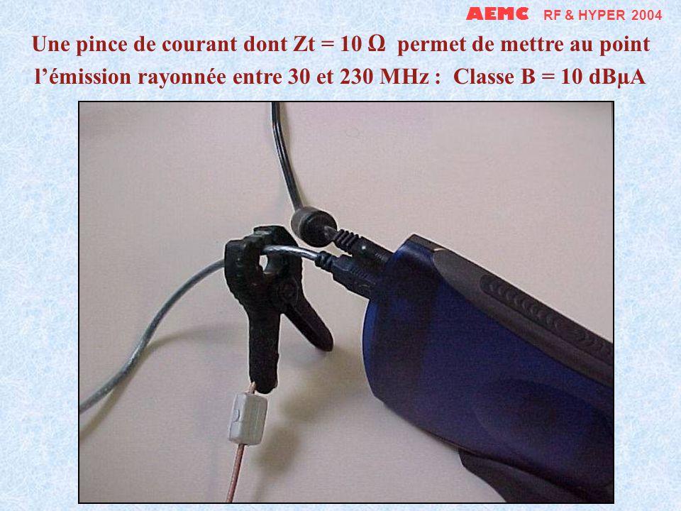 AEMC RF & HYPER 2004 Une pince de courant dont Zt = 10 Ω permet de mettre au point l'émission rayonnée entre 30 et 230 MHz : Classe B = 10 dBµA.