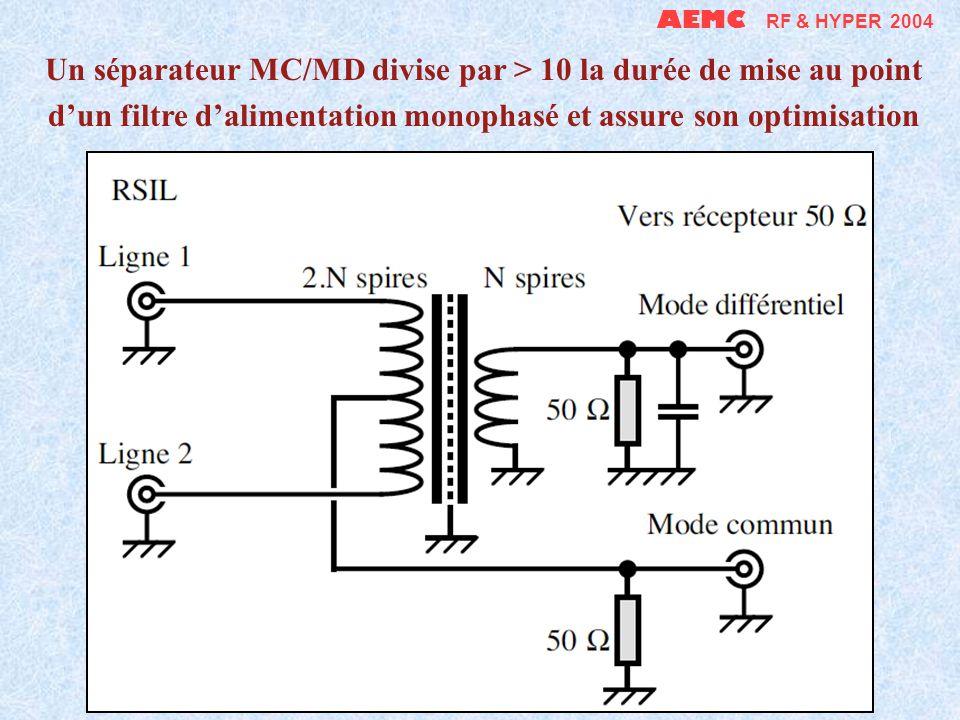 AEMC RF & HYPER 2004 Un séparateur MC/MD divise par > 10 la durée de mise au point d'un filtre d'alimentation monophasé et assure son optimisation.