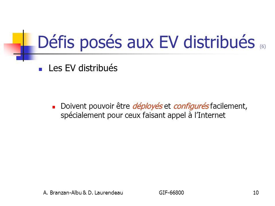 Défis posés aux EV distribués (6)