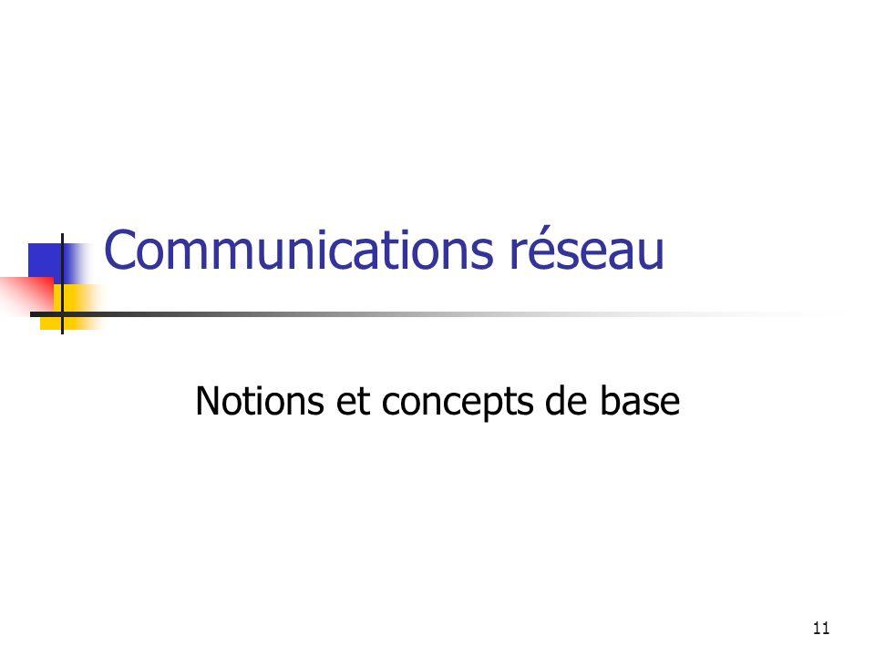 Communications réseau
