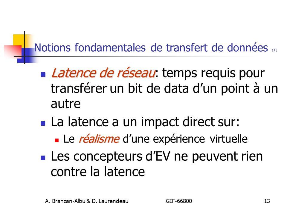 Notions fondamentales de transfert de données (1)