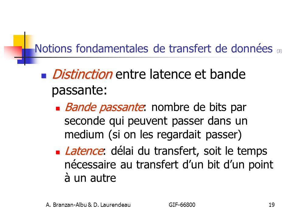 Notions fondamentales de transfert de données (3)