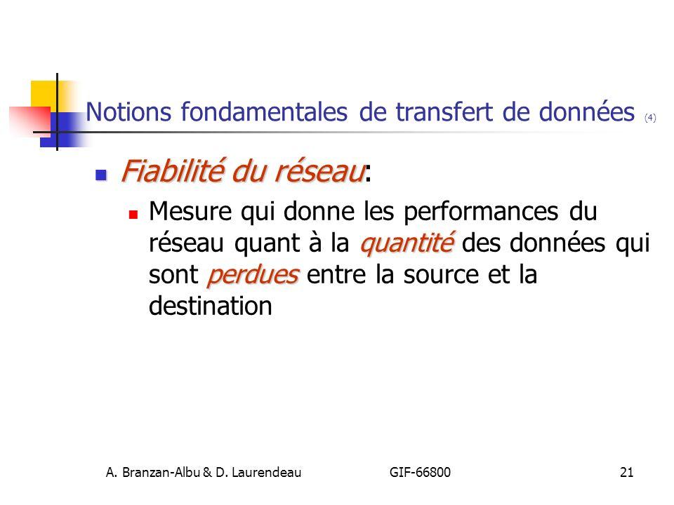 Notions fondamentales de transfert de données (4)