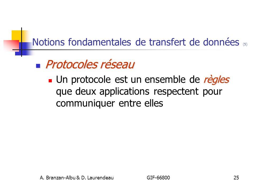 Notions fondamentales de transfert de données (5)
