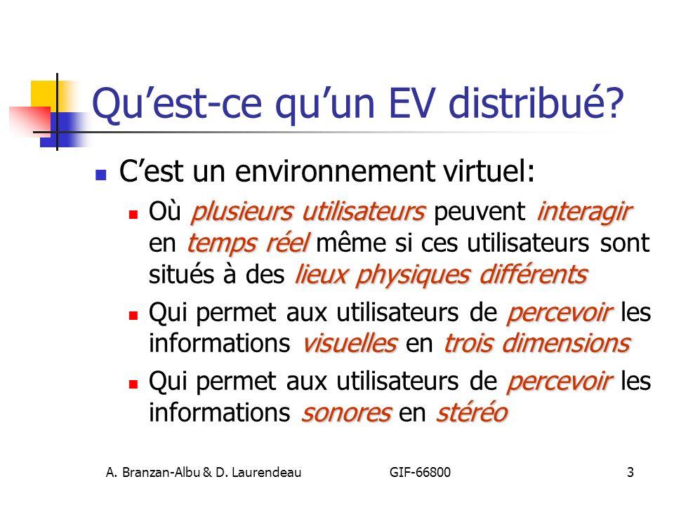 Qu'est-ce qu'un EV distribué