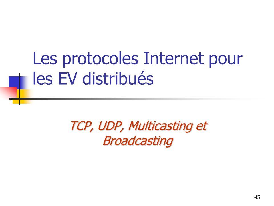 Les protocoles Internet pour les EV distribués
