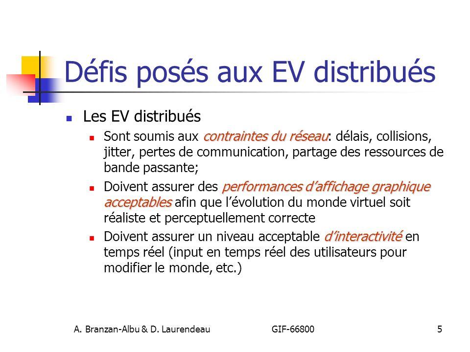 Défis posés aux EV distribués