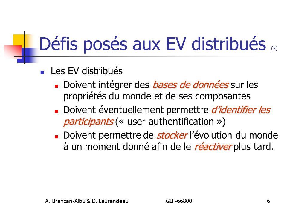 Défis posés aux EV distribués (2)