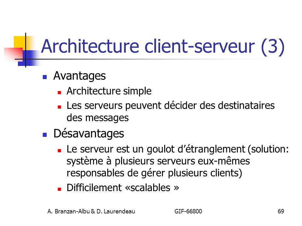 Architecture client-serveur (3)