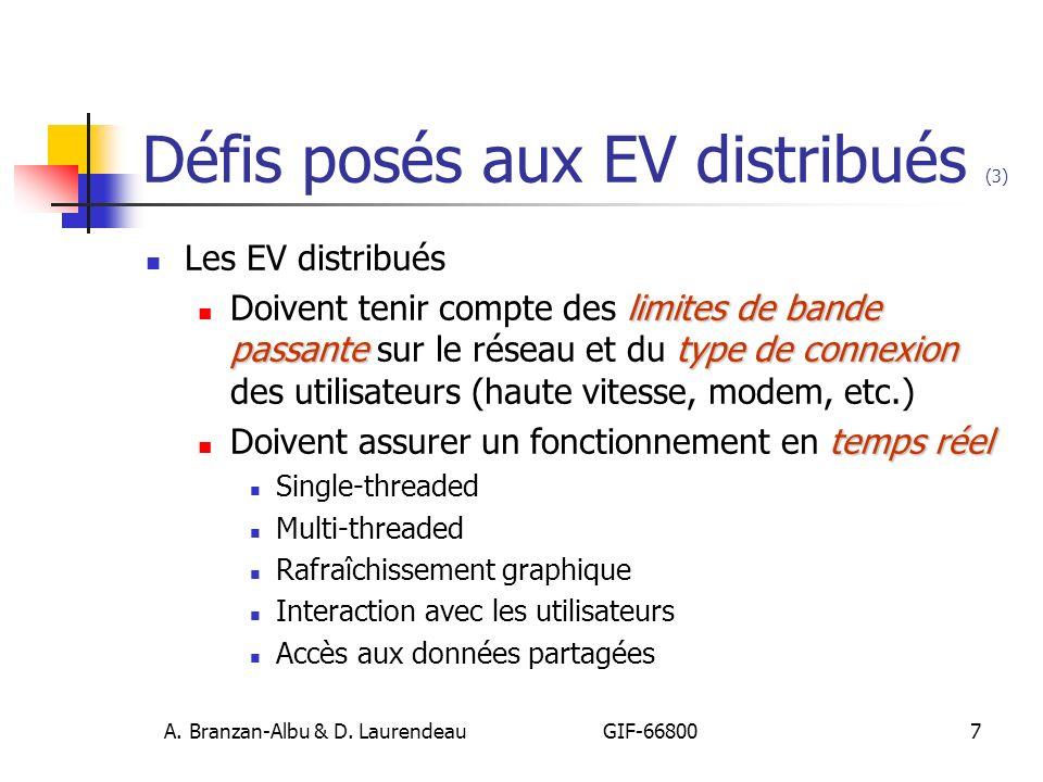 Défis posés aux EV distribués (3)