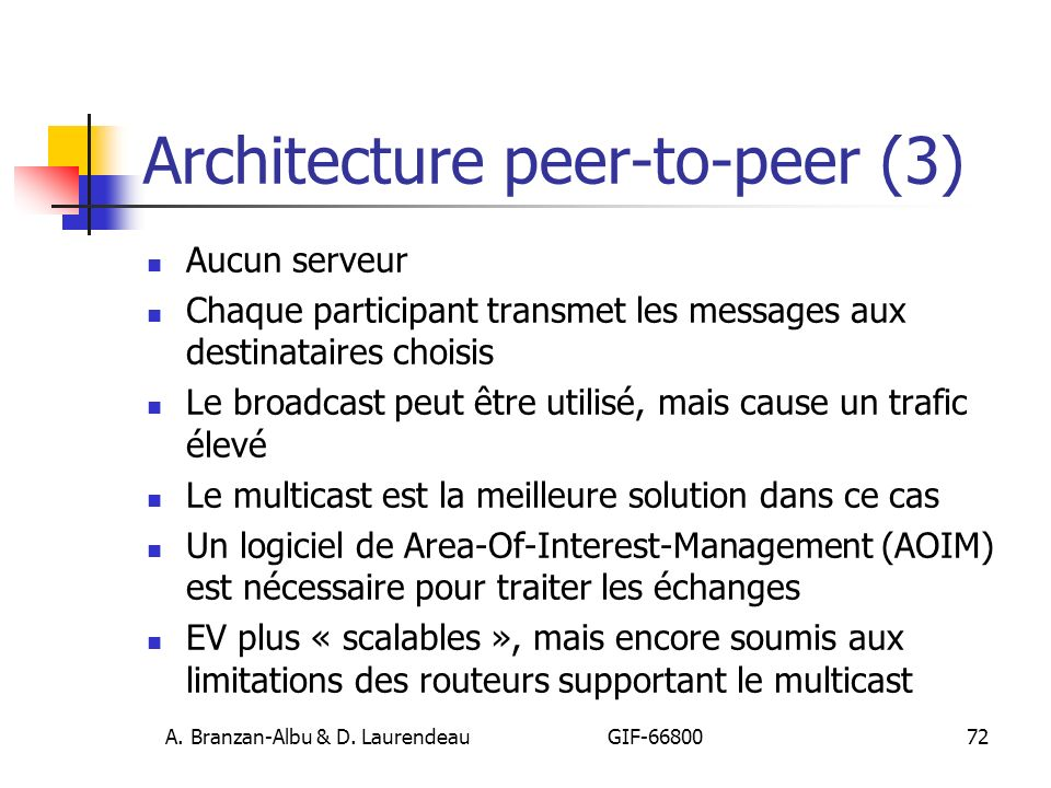 Architecture peer-to-peer (3)