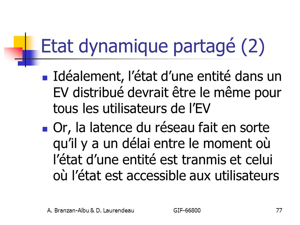 Etat dynamique partagé (2)