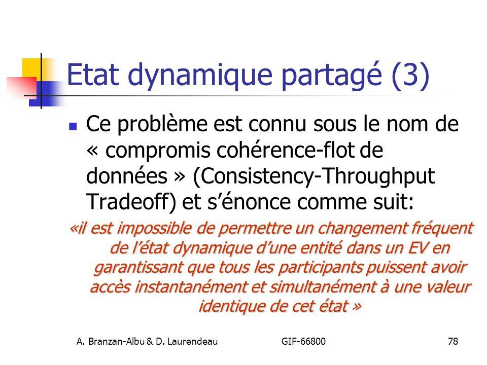 Etat dynamique partagé (3)