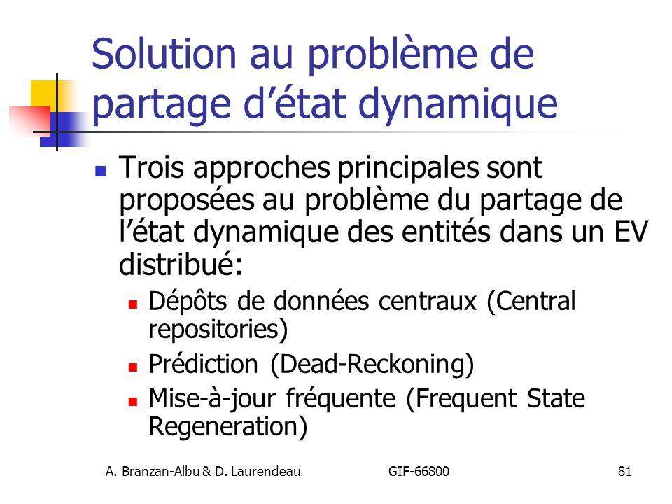 Solution au problème de partage d'état dynamique