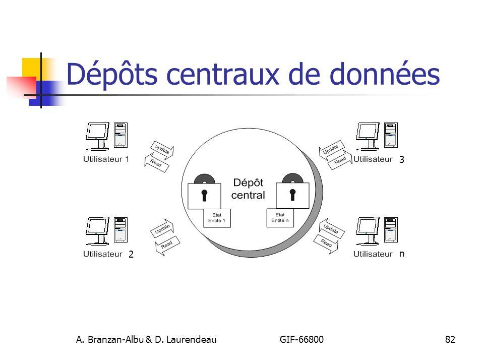 Dépôts centraux de données