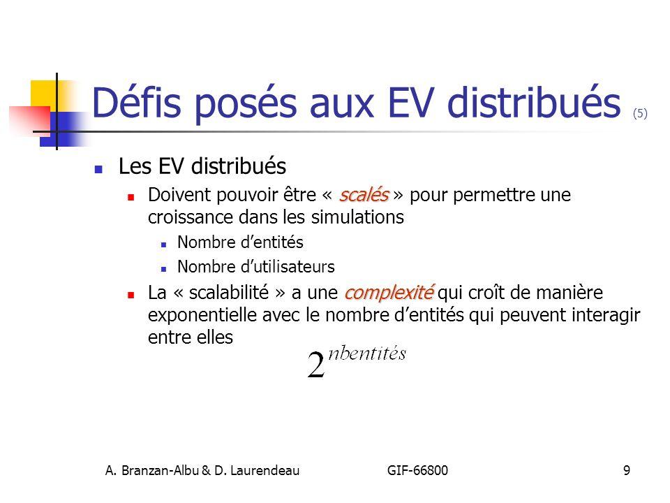 Défis posés aux EV distribués (5)