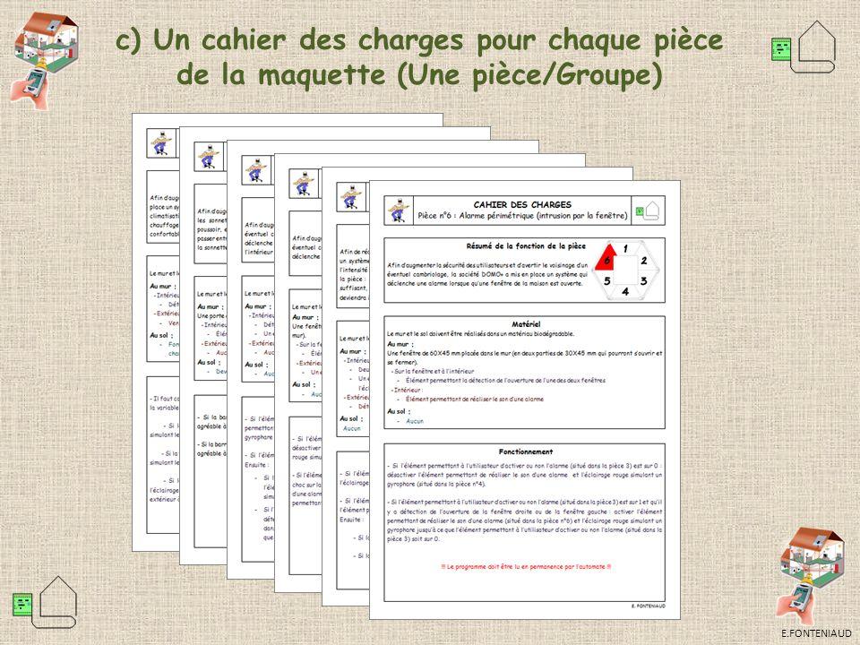 c) Un cahier des charges pour chaque pièce de la maquette (Une pièce/Groupe)