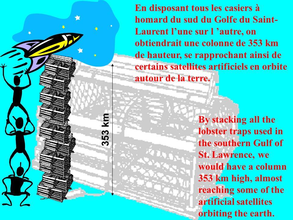 En disposant tous les casiers à homard du sud du Golfe du Saint- Laurent l'une sur l 'autre, on obtiendrait une colonne de 353 km de hauteur, se rapprochant ainsi de certains satellites artificiels en orbite autour de la terre.