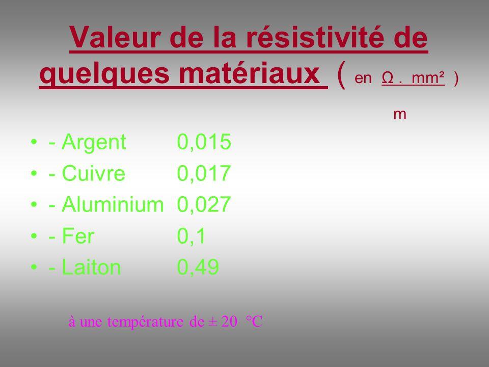 Valeur de la résistivité de quelques matériaux ( en Ω . mm² ) m