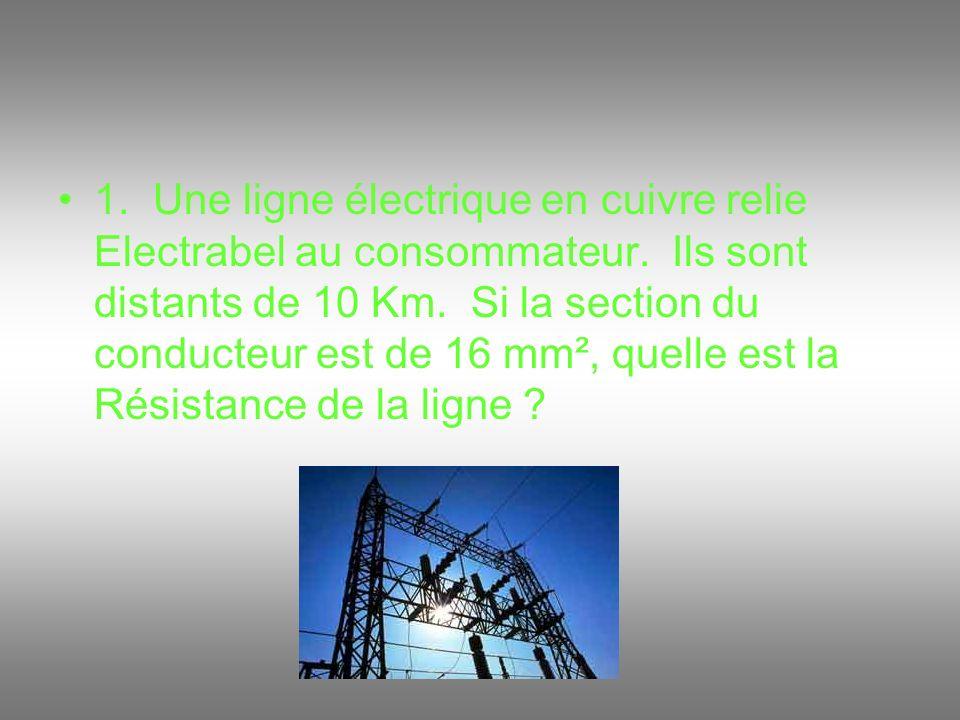 1. Une ligne électrique en cuivre relie Electrabel au consommateur