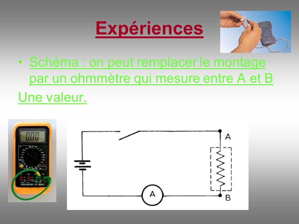 Expériences Schéma : on peut remplacer le montage par un ohmmètre qui mesure entre A et B.