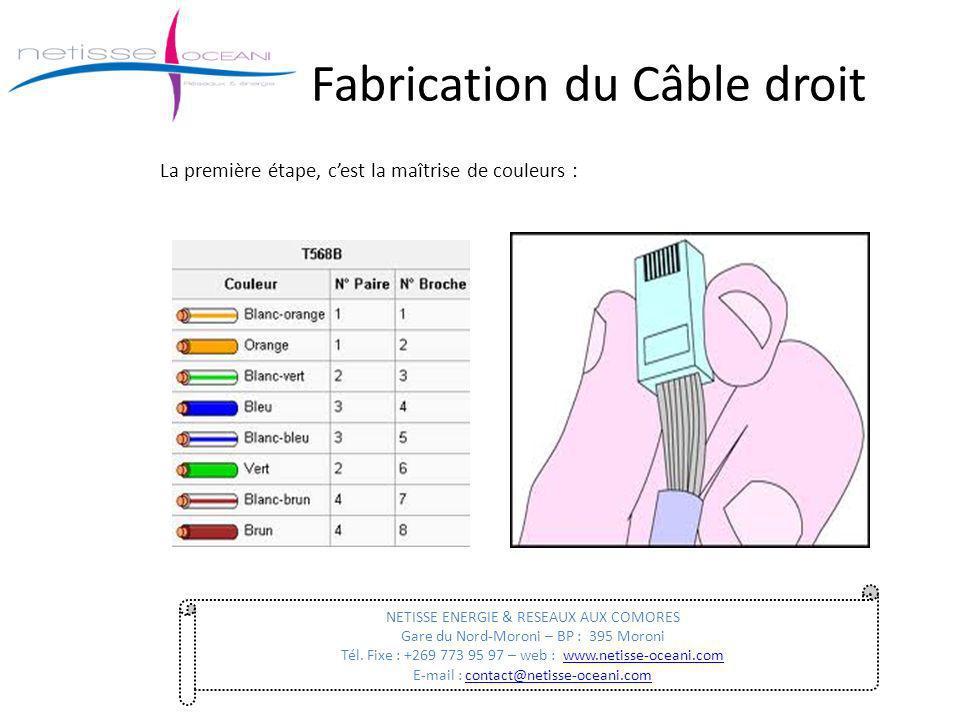 Fabrication du Câble droit