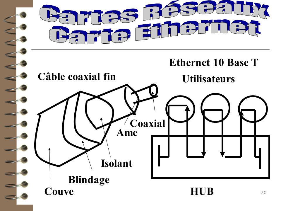 Cartes Réseaux Carte Ethernet Ethernet 10 Base T Câble coaxial fin