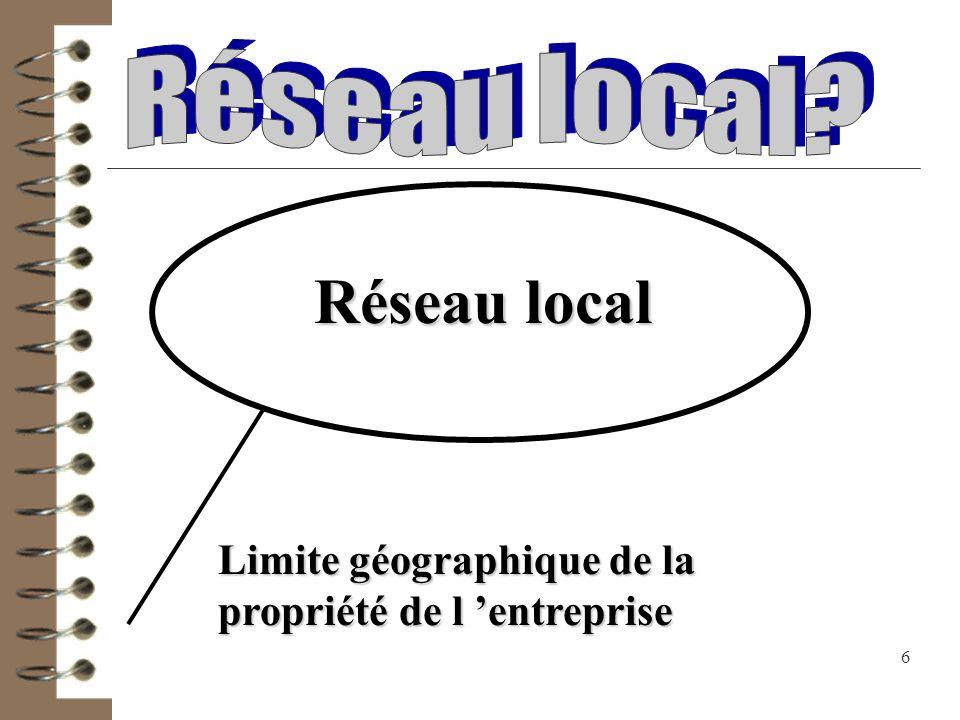 Réseau local Réseau local Limite géographique de la