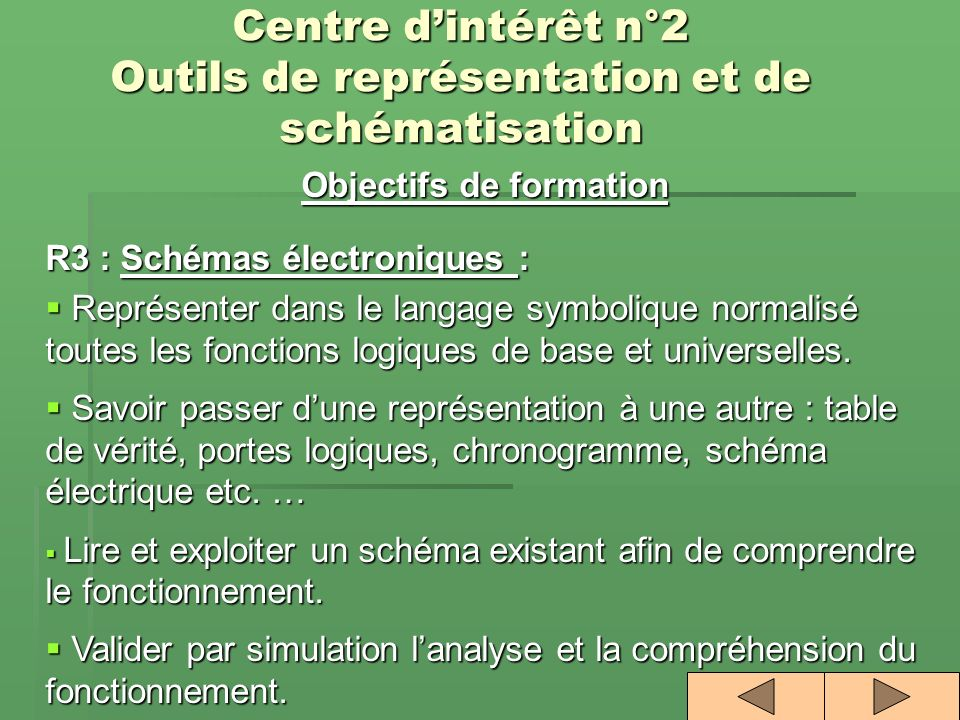 Centre d'intérêt n°2 Outils de représentation et de schématisation