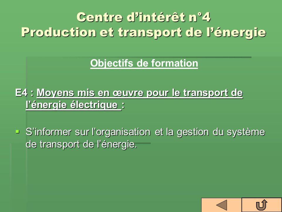 Centre d'intérêt n°4 Production et transport de l'énergie