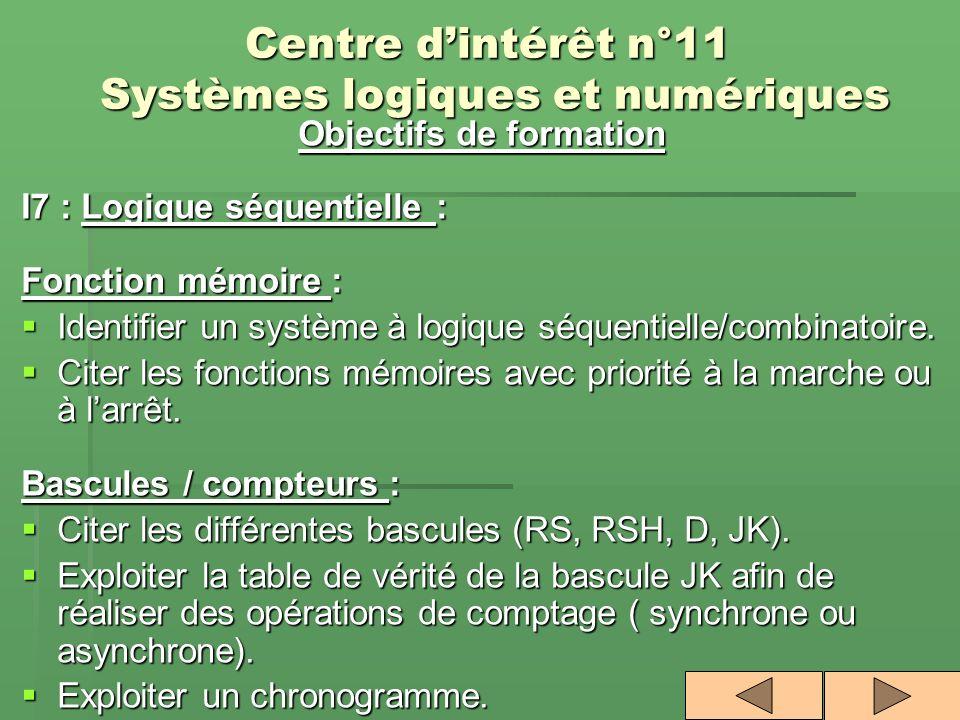Organisation de l enseignement par centres d int r t ppt t l charger - Bascule jk table de verite ...