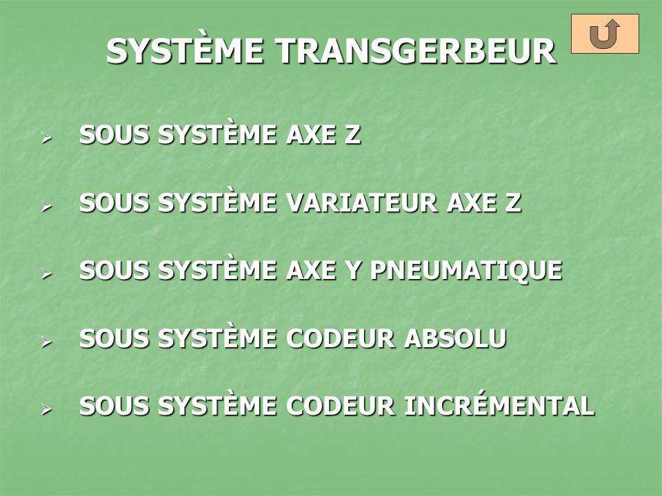 SYSTÈME TRANSGERBEUR SOUS SYSTÈME AXE Z SOUS SYSTÈME VARIATEUR AXE Z