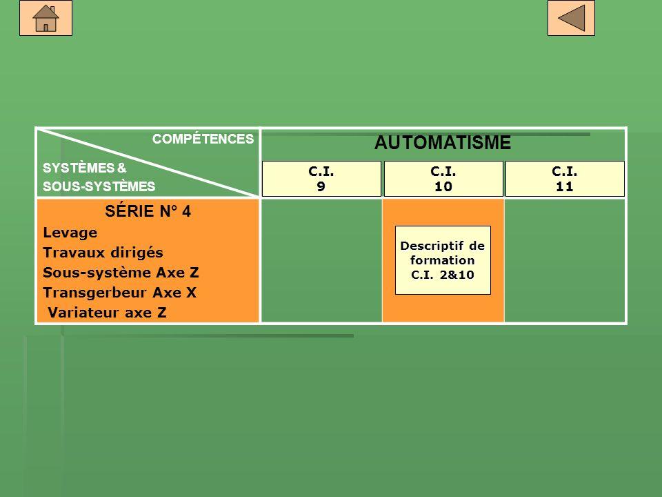 AUTOMATISME SÉRIE N° 4 Levage Travaux dirigés Sous-système Axe Z