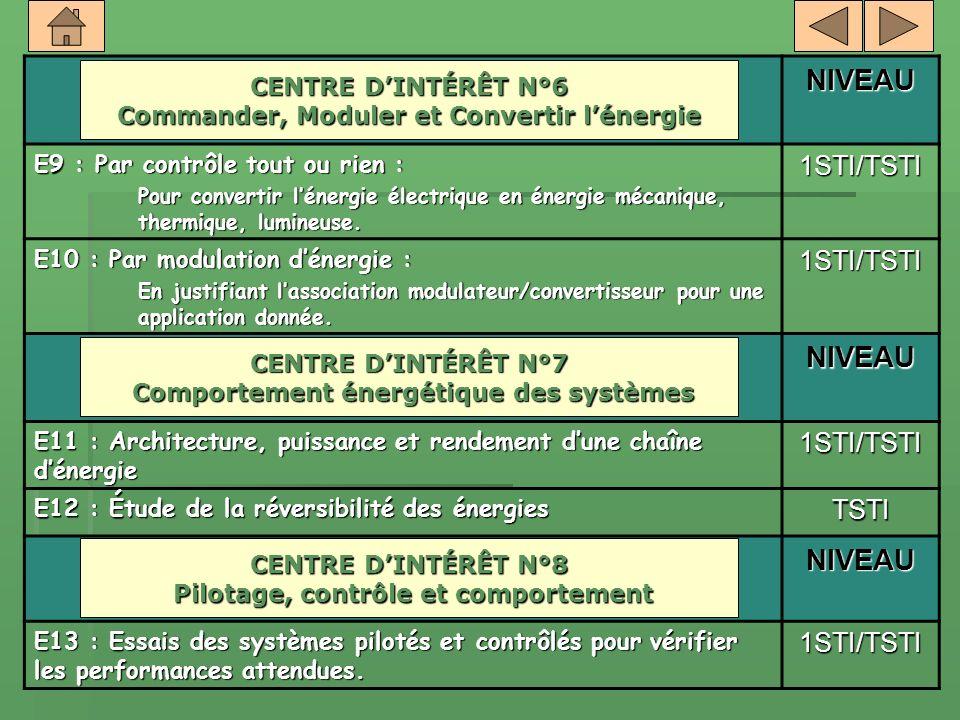 NIVEAU 1STI/TSTI TSTI CENTRE D'INTÉRÊT N°6