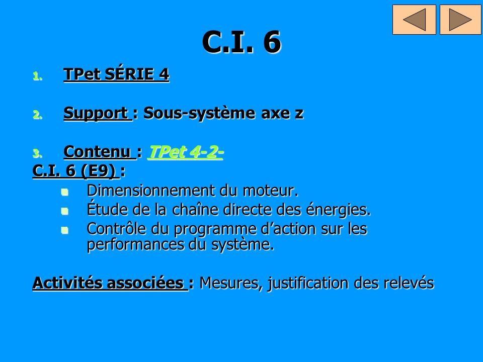 C.I. 6 TPet SÉRIE 4 Support : Sous-système axe z Contenu : TPet 4-2-