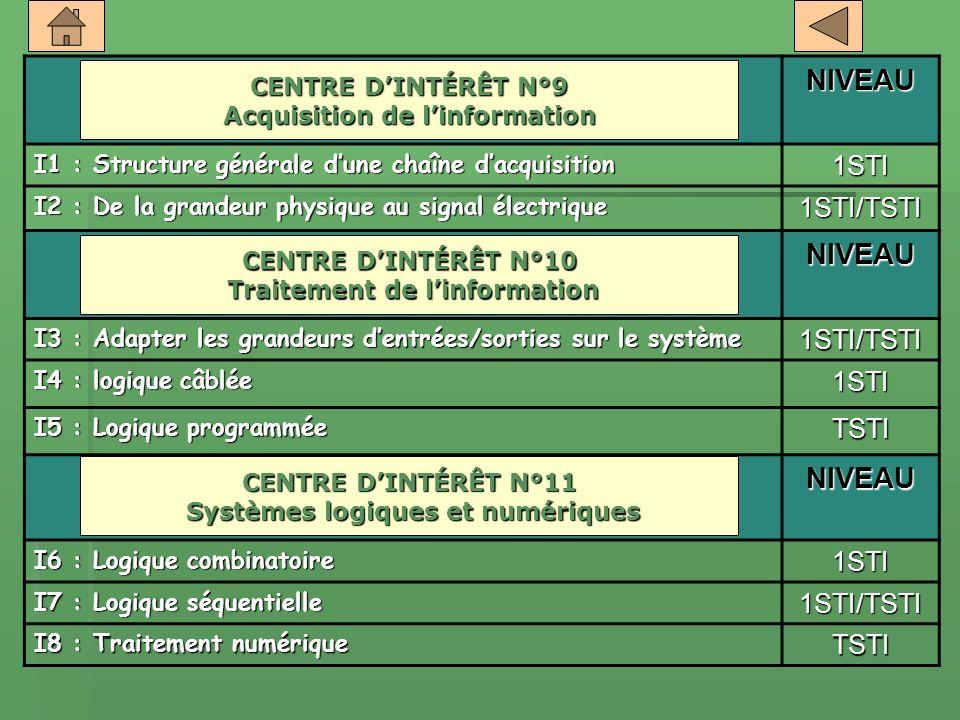 NIVEAU 1STI 1STI/TSTI TSTI CENTRE D'INTÉRÊT N°9