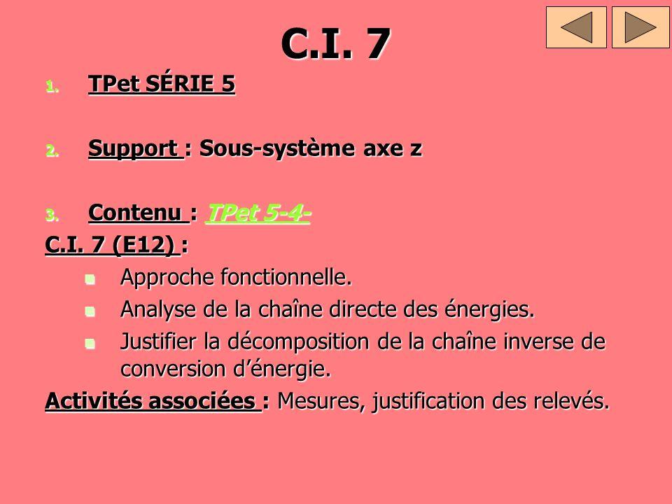 C.I. 7 TPet SÉRIE 5 Support : Sous-système axe z Contenu : TPet 5-4-